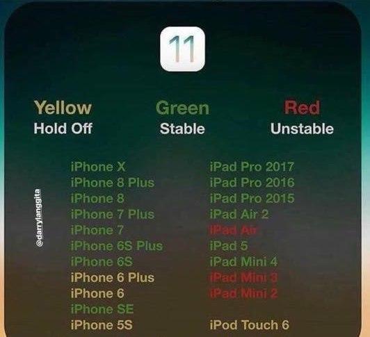 Kelebihan dan kelemahan iOS 11